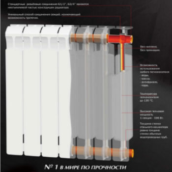 Этапы производства биметаллического радиатора