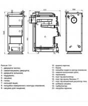 Твердотопливный котел THERMO ALLIANCE FERRUM+ FSF+ 20 V 2.0