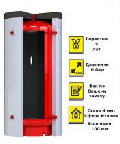 Теплоаккумулятор Kronas 320 изоляция