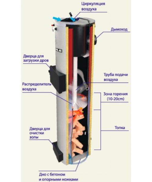 Котлы длительного горения Candle 30 кВт