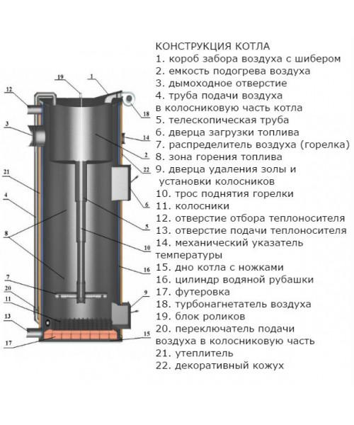 Котел SWAG серия U 40 кВт