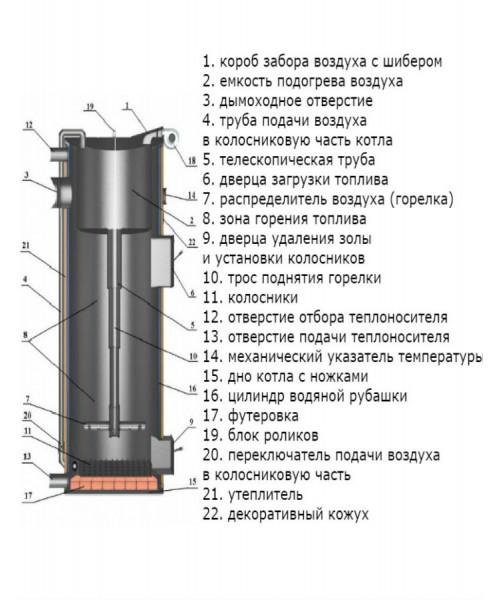 Котел SWAG серия Dm 10 кВт