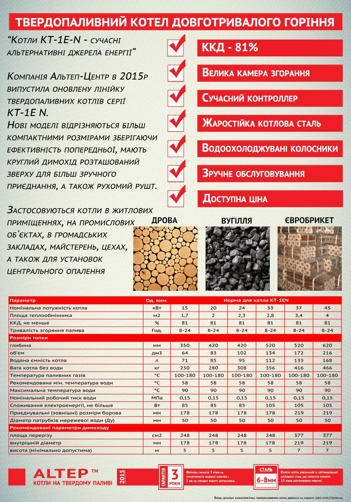 Сайт магазина торгующего топливом из отходов древесного производства движок сайта bitrix